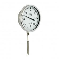 industrijski termometer